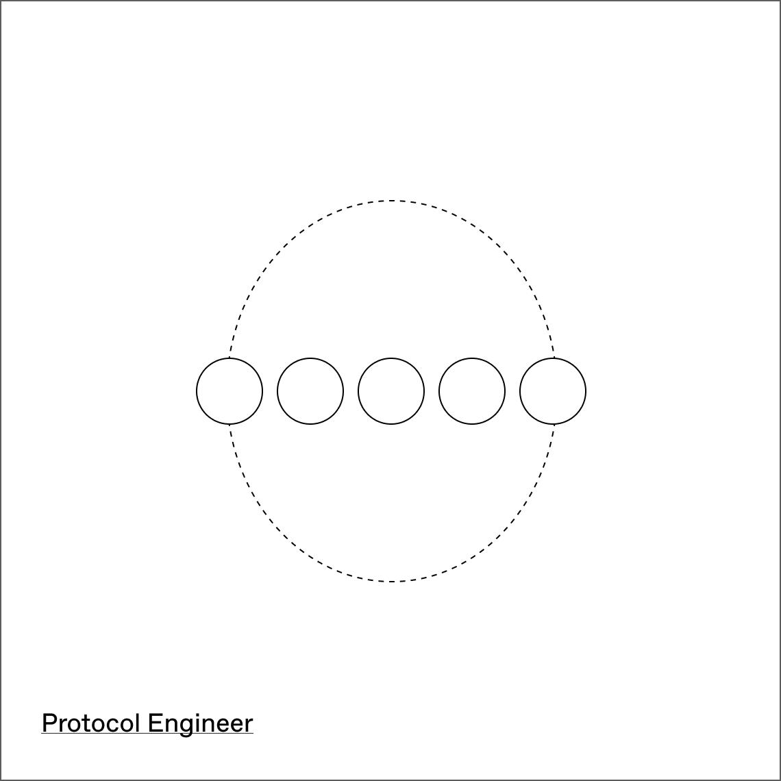 protocol engineer